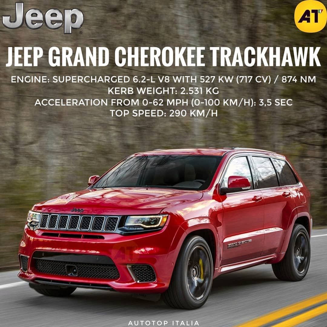 2017 Jeep Grand Cherokee Trackhawk Jeep Grand Jeep Grand