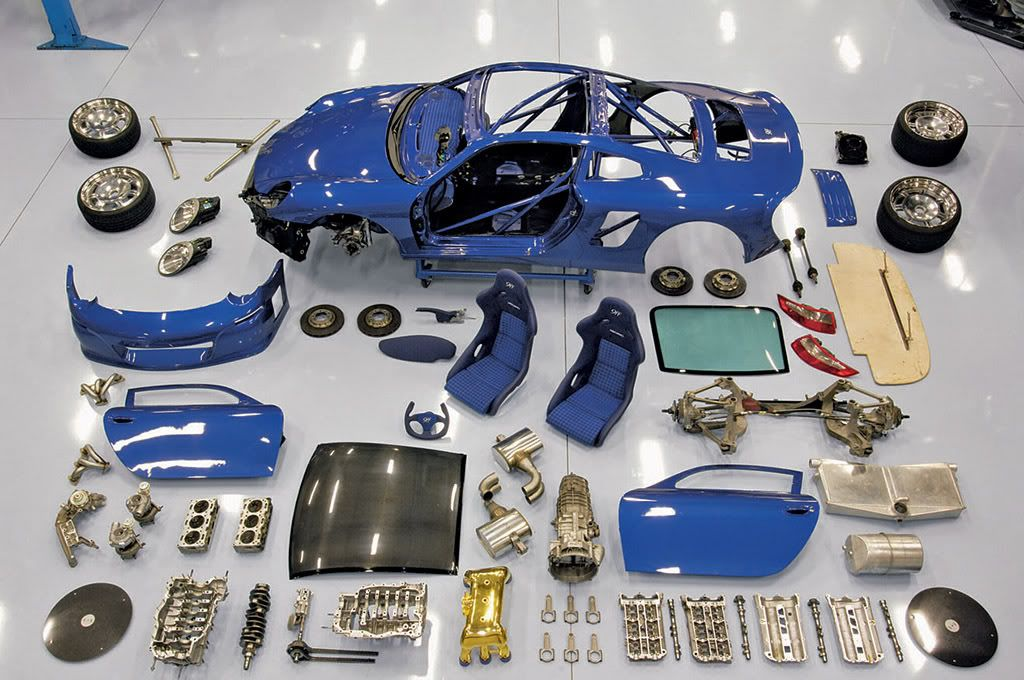 Market of recycled and used auto spare parts is growing rapidly ...