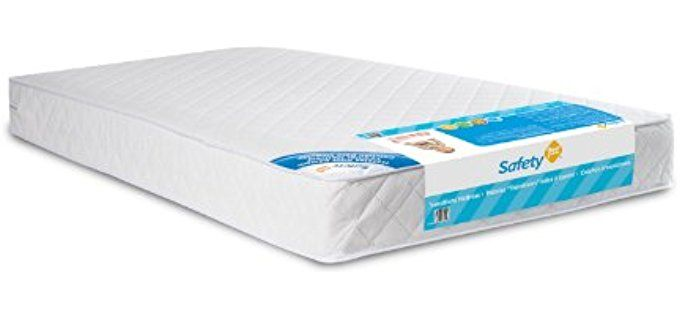 Best Toddler Mattress - http://mattressobsessions.com/best-toddler-mattress/