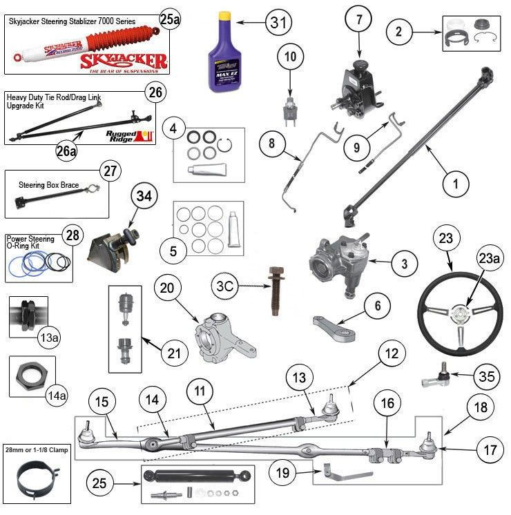 Steering Parts Accessories For Wrangler Yj Jeep Wrangler Jeep