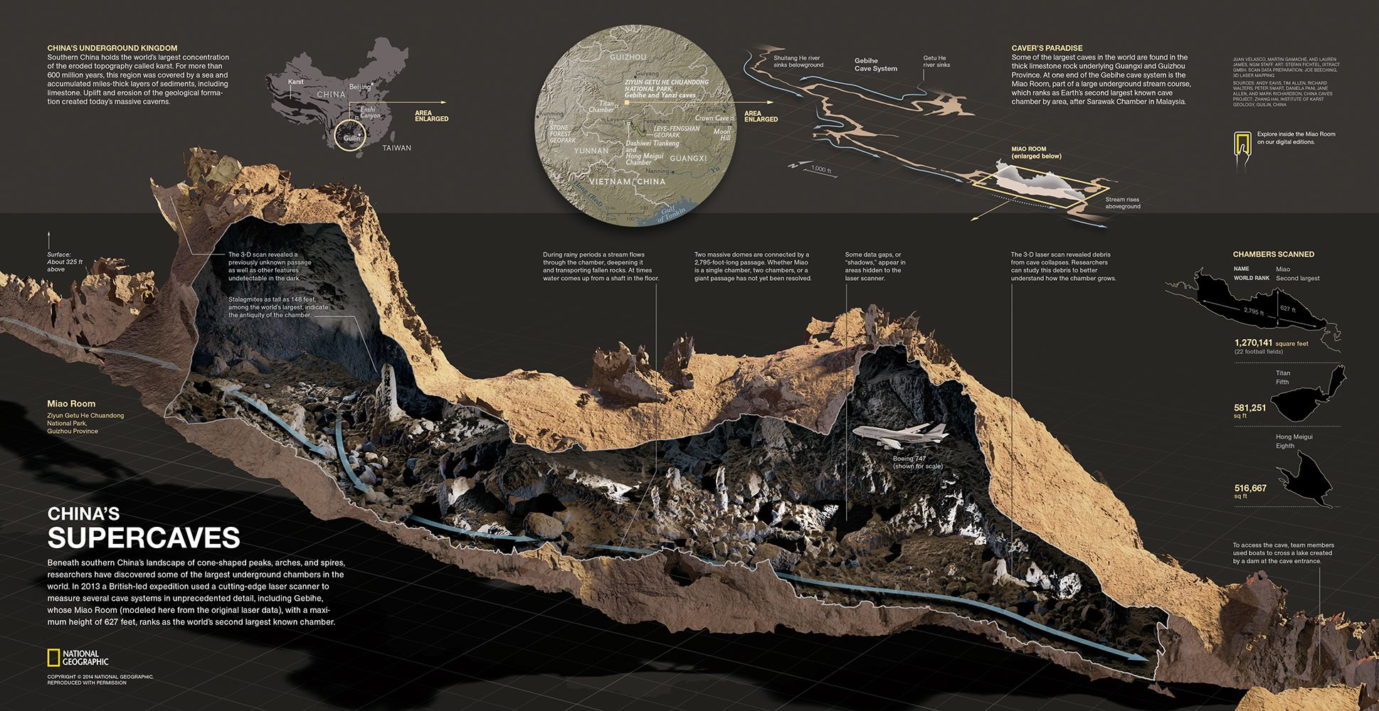 Laser Mapping Reveals A Hidden Cavern The Size Of Four Great