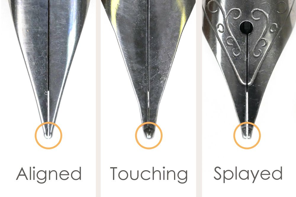 Guide To Fountain Pen Nibs: Troubleshooting Tips And