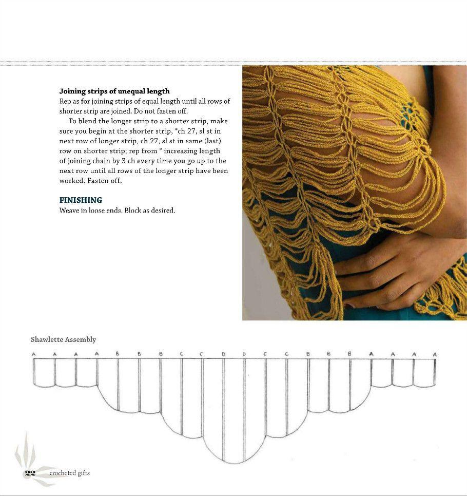 Aprender a tejer desde casa, ganchillo a 0€, patrones gratis, haz t ...