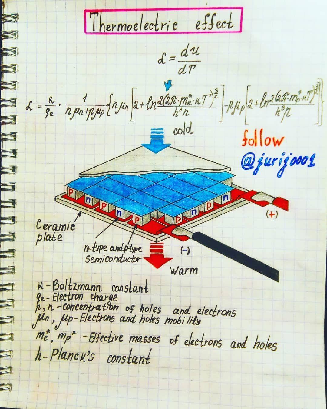 Alternative Energy How To Make
