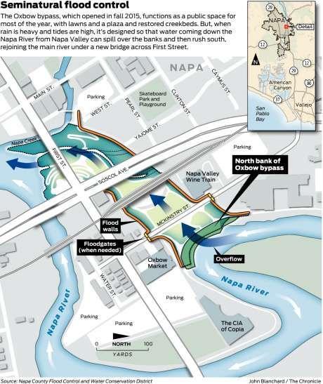 Living river rejuvenates Napa brings needed flood control
