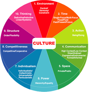organization culture of virgin group The virgin pulse platform your peopleyour culture your way virgin pulse's market-leading, mobile-first technology solutions infuse wellbeing into the dna of your organization and empower your people to achieve success every day.