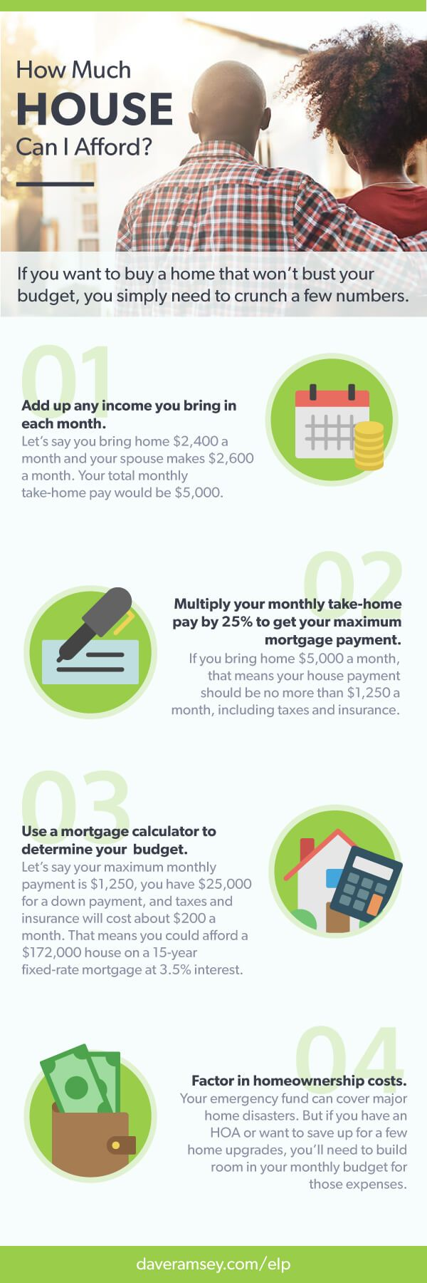 How Much House Can I Afford Home Buying Tips Home Buying Dave