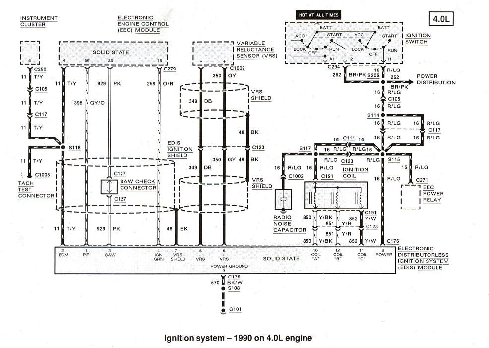[DIAGRAM_38EU]  1990 ford explorer engine diagram 1990 free engine image | Ford explorer, Ford  f150, Ford | 1990 Ford F 150 Wiring Harness Diagram |  | Pinterest