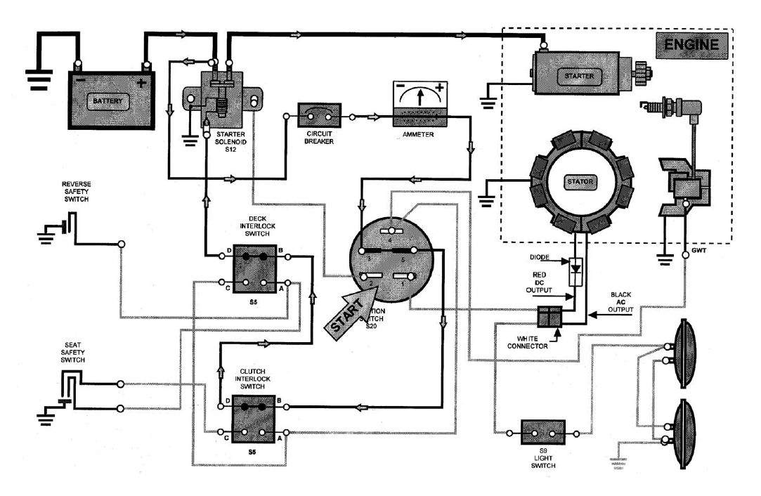 Wiring Diagram Mtd Lawn Tractor Wiring Diagram And by Mtd