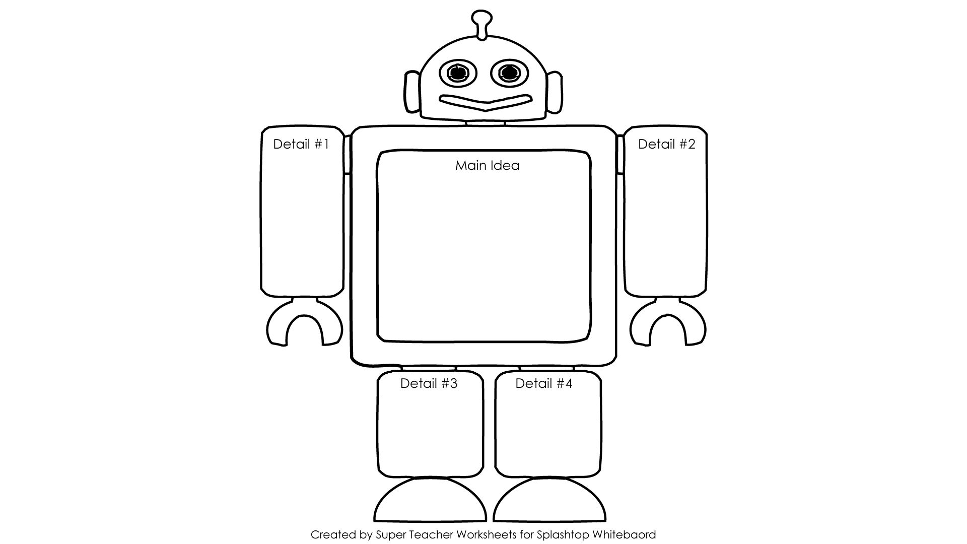 Robot Writing Graphic Organizer