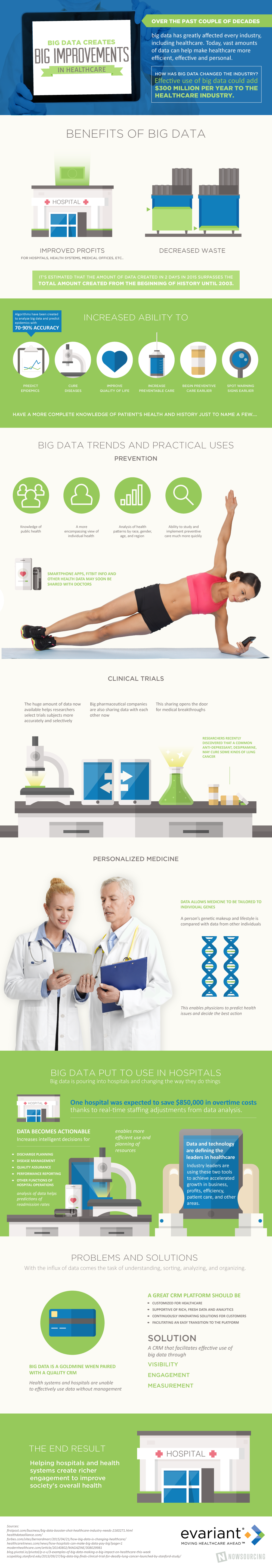 Big Data Creates Big Improvements in Healthcare #infographic