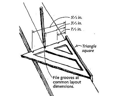 Triangle Square Refinement Notches Filed At Commonly