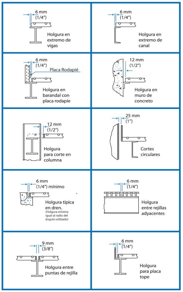 Tipos de soporte en vigas