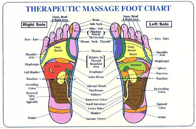 Chinese Foot Chart Grude Interpretomics Co