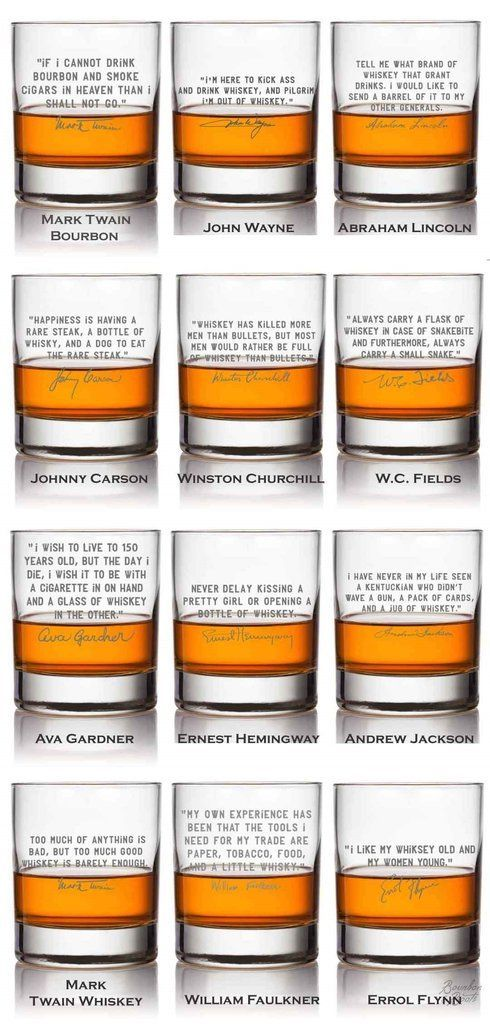 Photo of Whiskey Lovers Engraved Personalized Whiskey Glasses image When you purchase our…