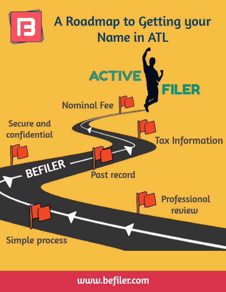 Befiler is an online Tax Preparation and Filing System which