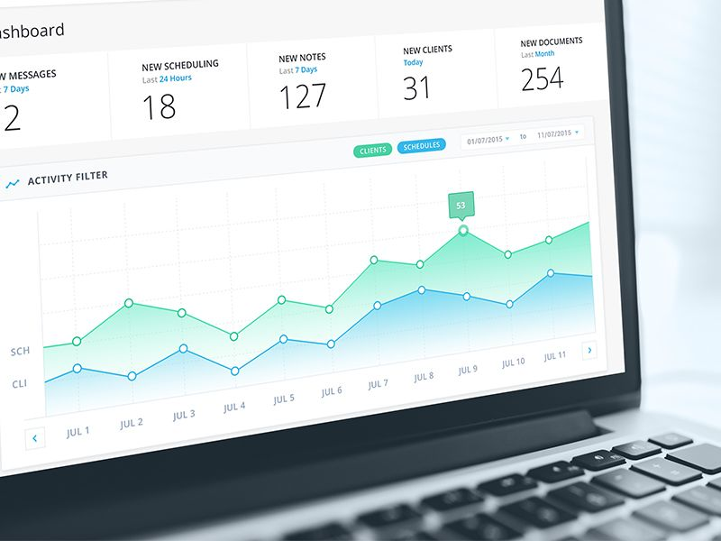 Sales Analysis Dashboard App - sales analysis