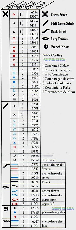 Solo Patrones Punto Cruz (pág. 1617) | Aprender manualidades es facilisimo.com