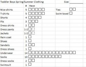 Spreadsheet Wednesday Baby Toddler Clothing Inventory Toddler