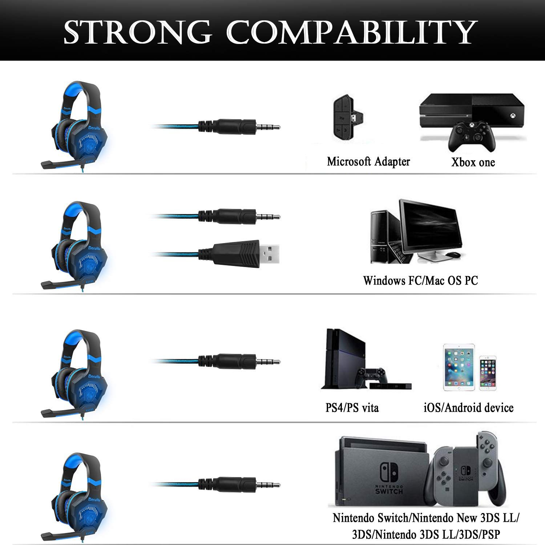 Deruitu Gaming Headset, Surround Sound Over-Ear Headphones