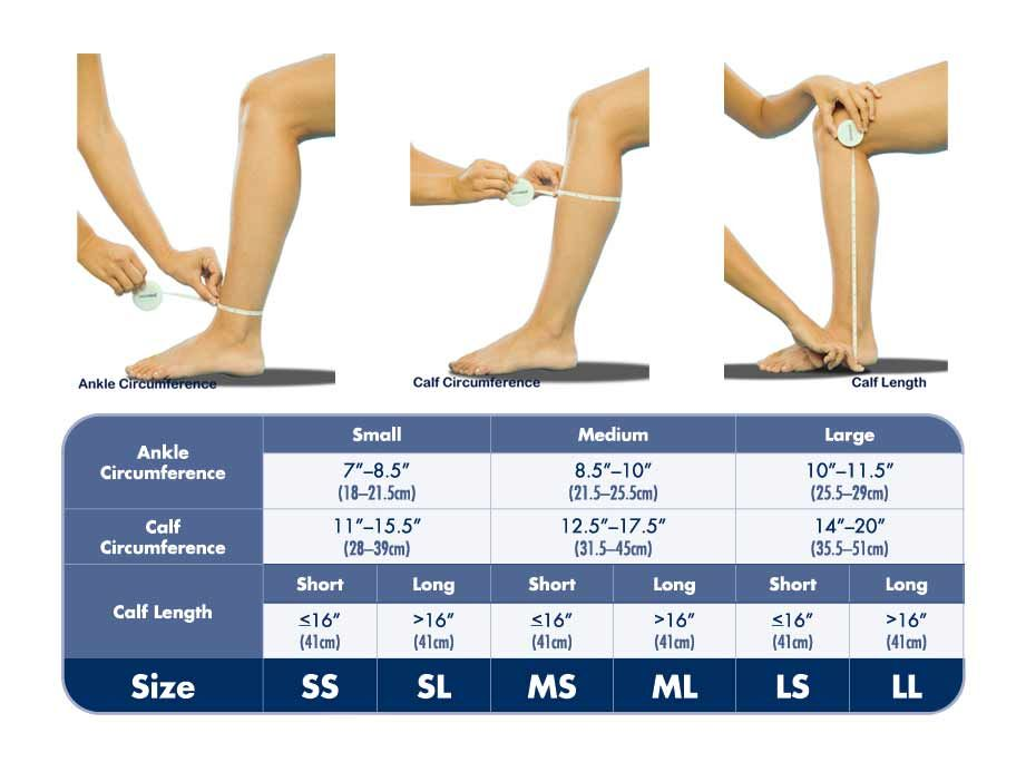 12962ebd1b Sigvaris sizing chart makes it easy to determine the correct size for you  stockings!