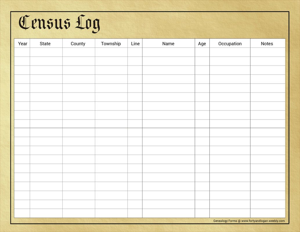 Custom Blank Forms For Genealogy Research