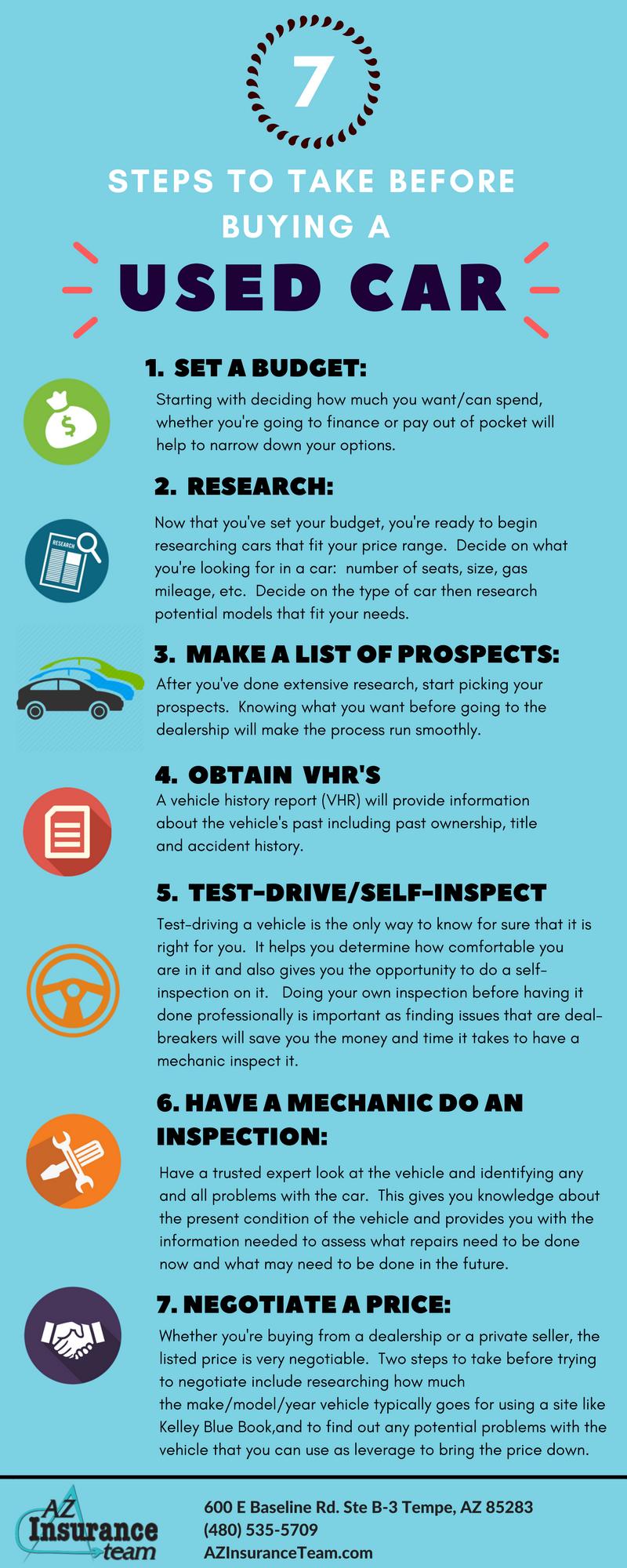 Az Insurance Team S Infographic Explaining 7 Steps You Need To
