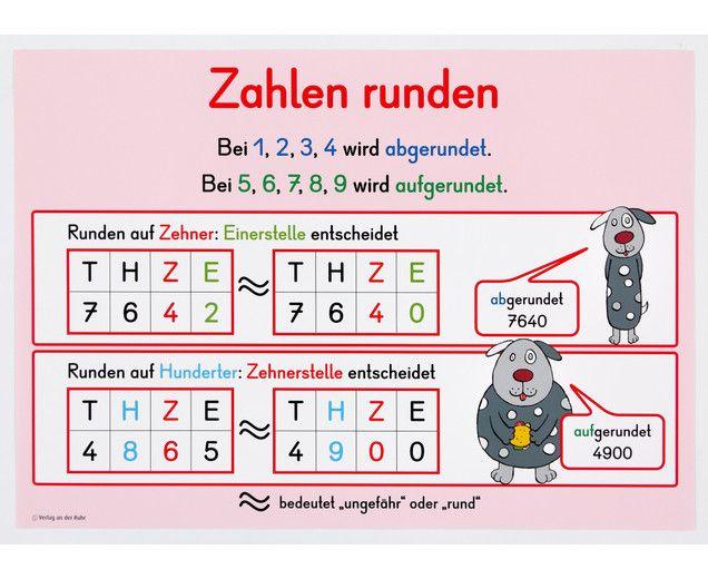 Mathe-Wissen auf einen Blick - Klasse 3-4-7 | Kerekítés | Pinterest ...