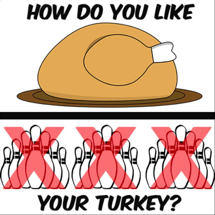 How do you take your turkey? #GoBowling www.gobowling.com ...
