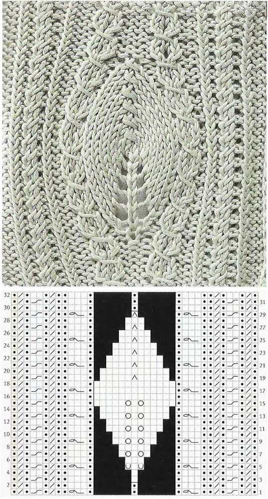 Share Knit and Crochet: Leaf type Knitting pattern | Dos agujas ...