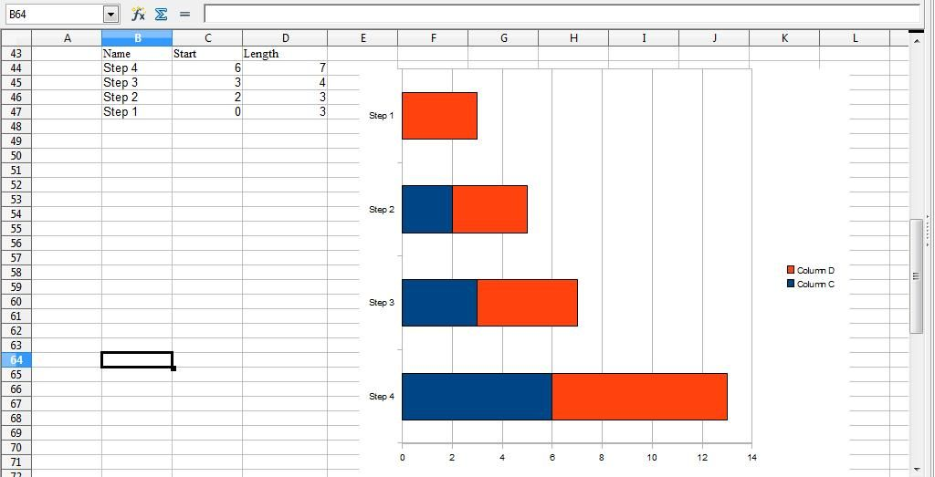 How to make a Gantt chart in OpenOffice Calc All aboutBeing