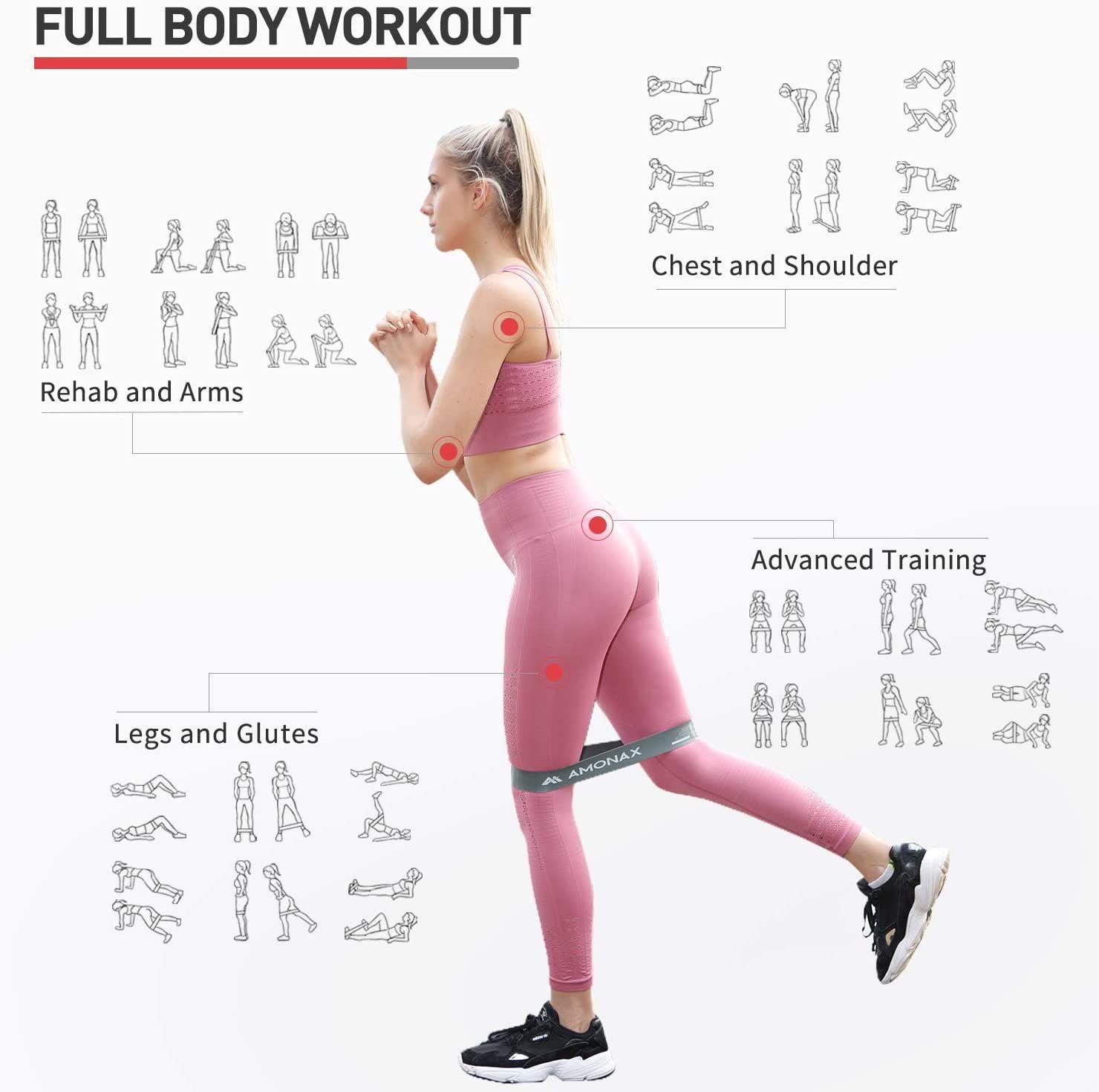 Amonax Bande Élastique Fitness en 2020 Elastique fitness