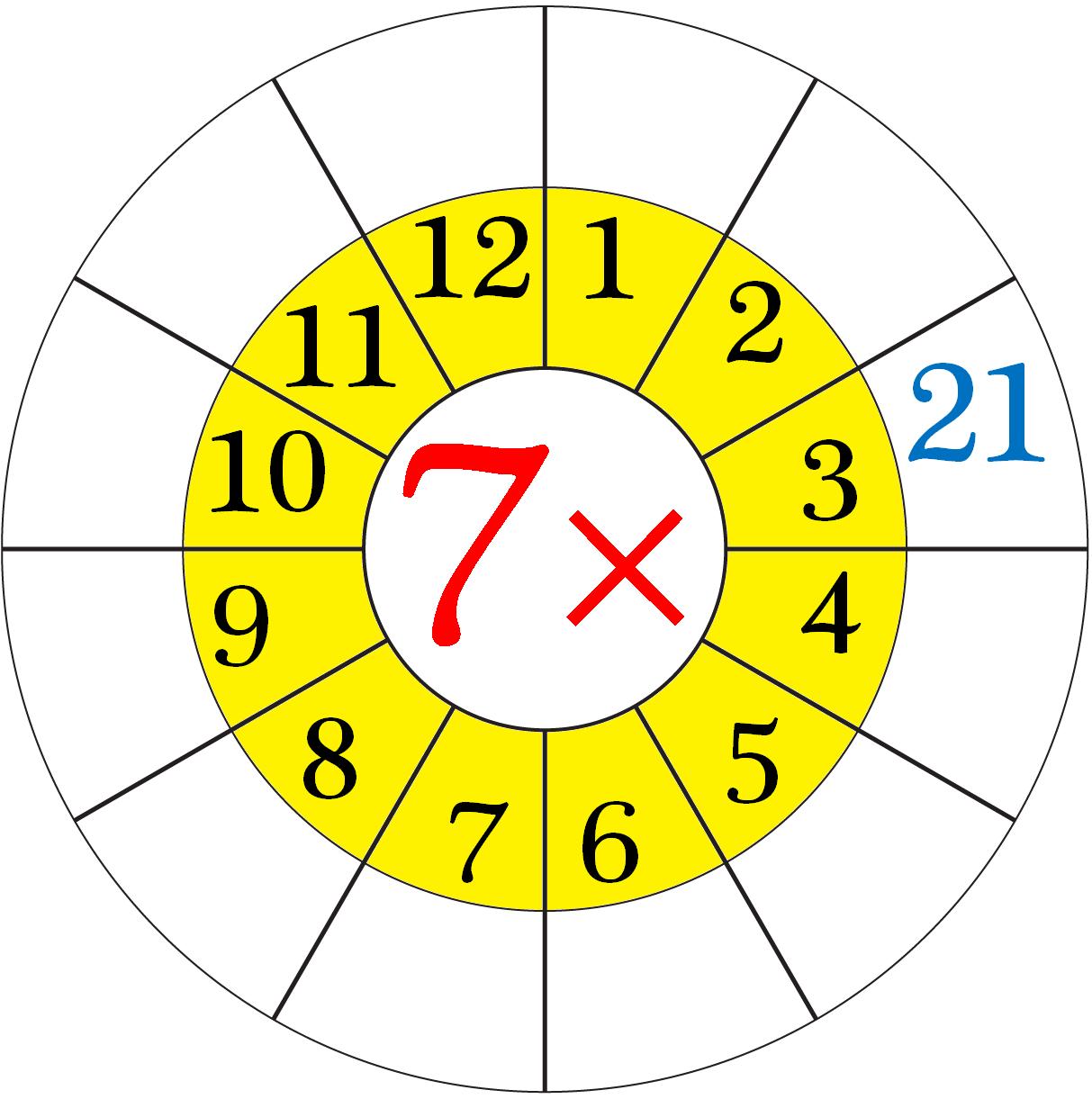 Free multiplication wheel worksheets Laminate and use Visaviss – Learning Multiplication Tables Worksheets