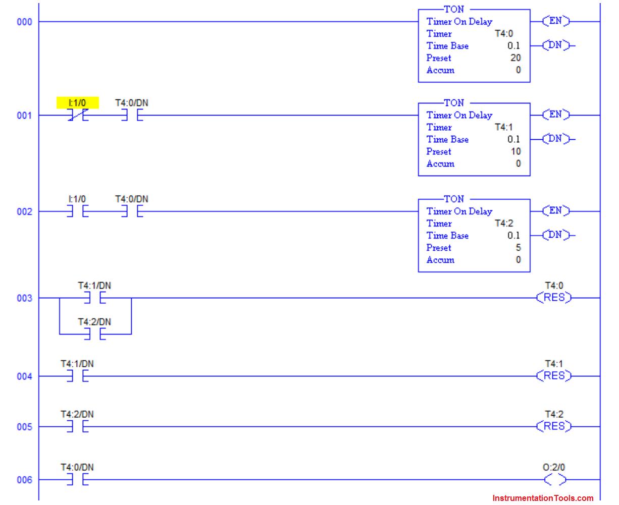 plc program using timers ladder logic circuit line chart programming coding [ 1226 x 1001 Pixel ]