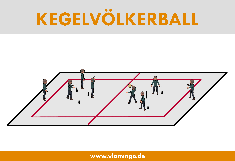 Volkerball Spielregeln Die 20 Schonsten Varianten Sportunterricht Sportunterricht Sportspiele Grundschule Sportunterricht Spiele