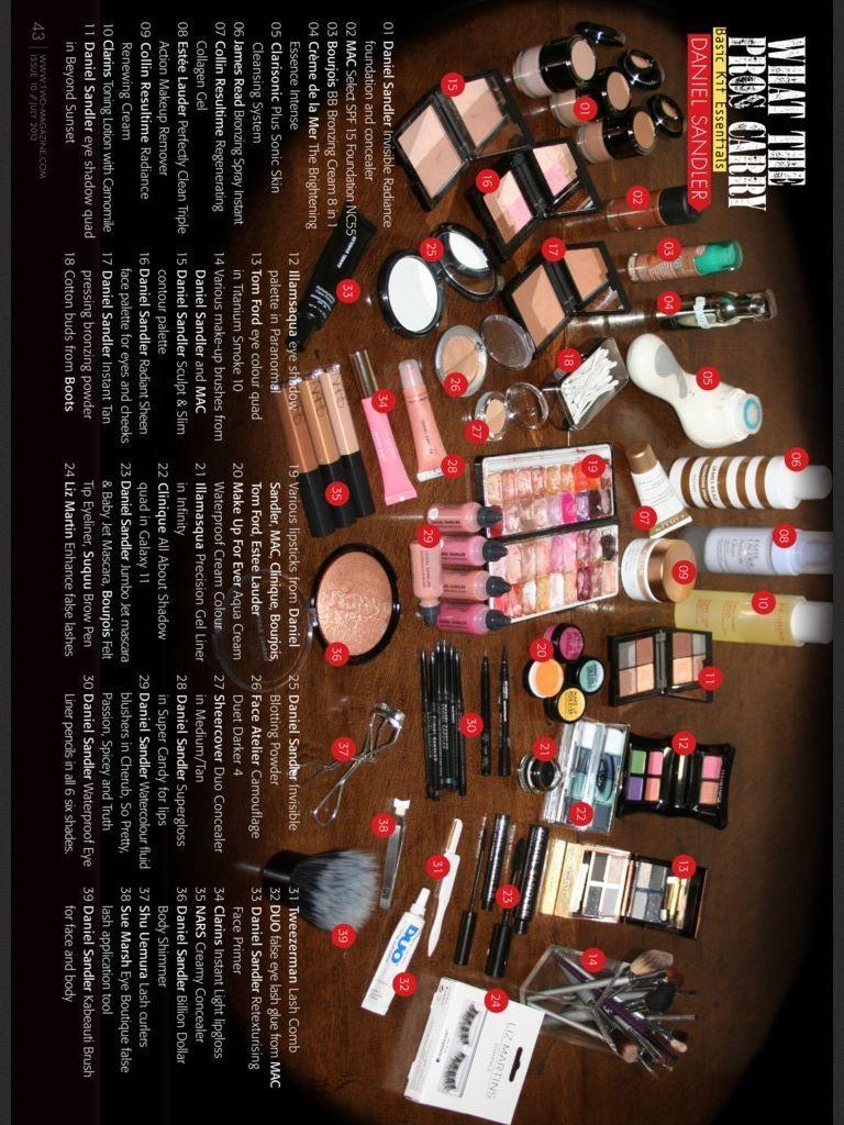 Makeup Artist Starter Kit, Makeup Artist Kit, Freelance Makeup Artist, Makeup Artistry,