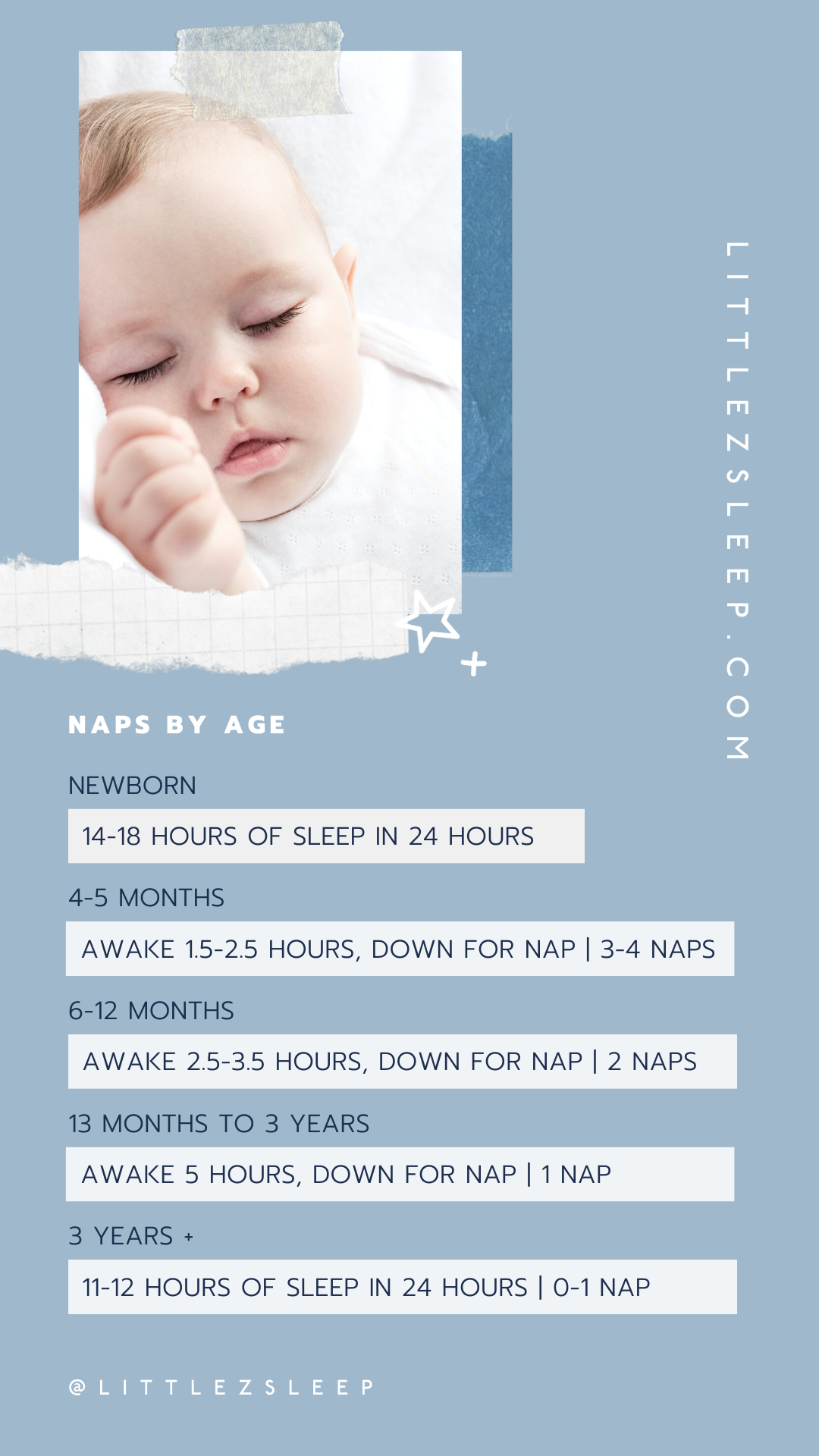 What's My Baby Going To Look Like : what's, going, What's, Baby's, Schedule?, Online, Sleep, Coaching, Babies, Schedule,, Newborn