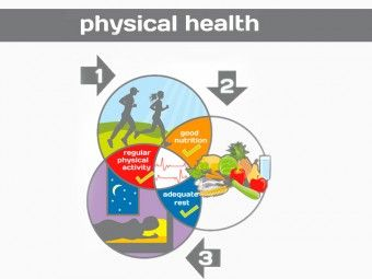 Therapeutic-Nutrition-–-What-Is-It-And-What-Are-Its-Benefits