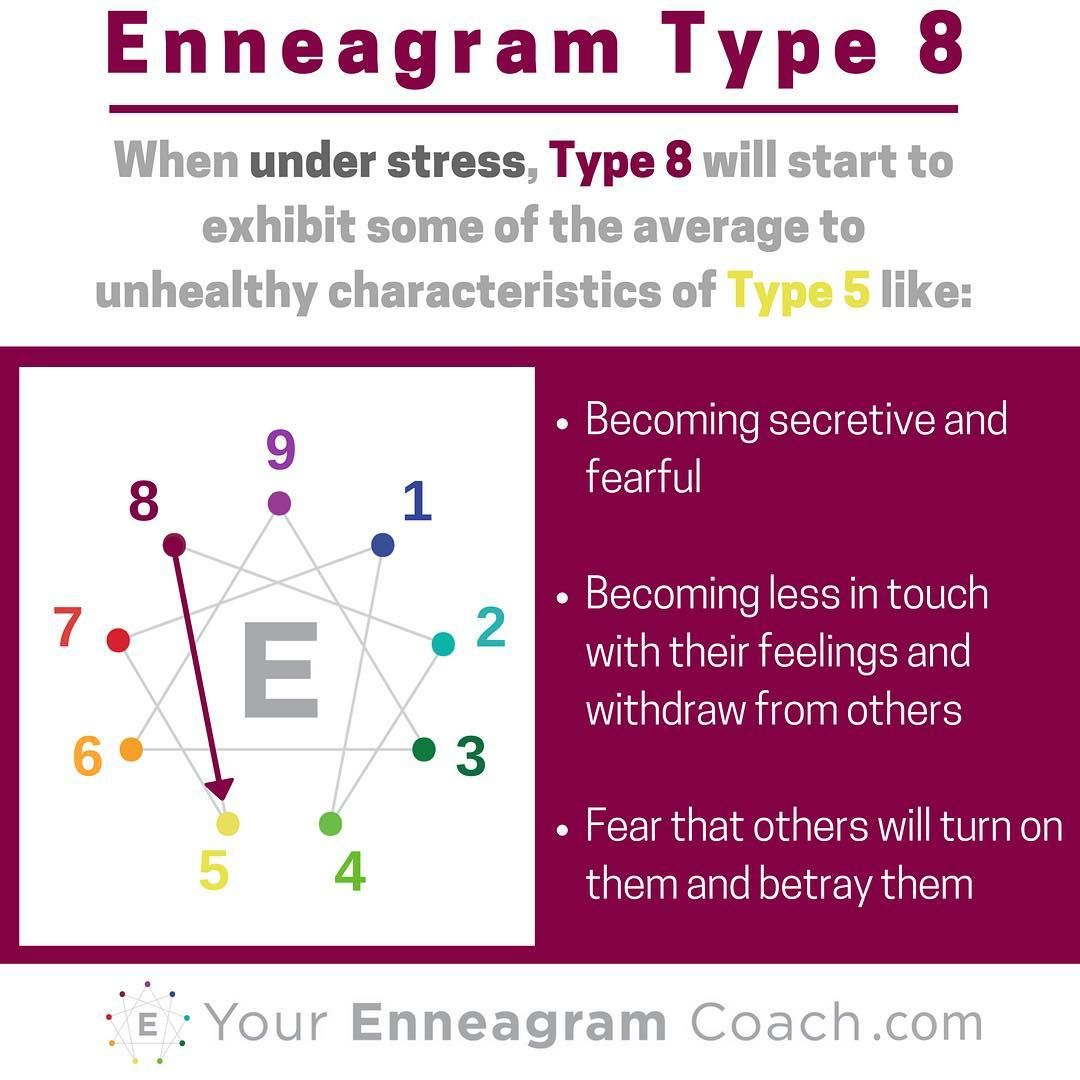 Enneagram Type8 When You Are Under Stress You Typically