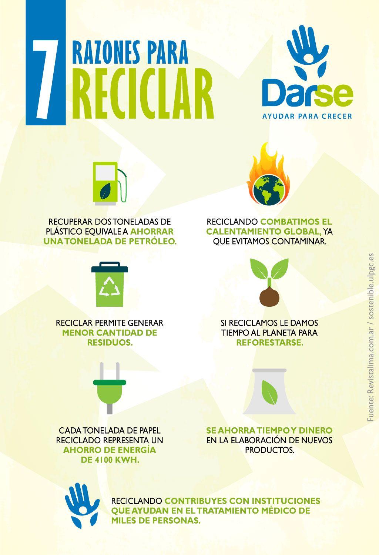 7 Razones Para Reciclar Darse Pinterest Razones Reciclado  ~ Medidas Para Ahorrar Energia En Casa