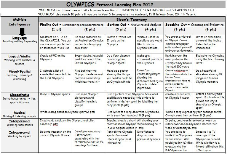Olympics Personal Learning Plan A Grid Of Activities On The