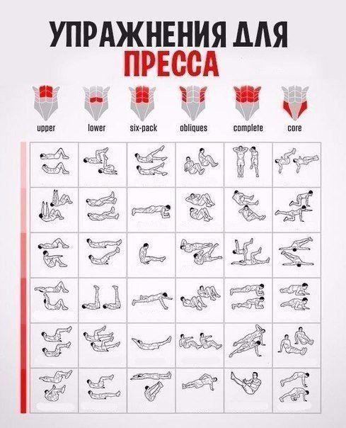 Упражнения для мышц живота рекомендации