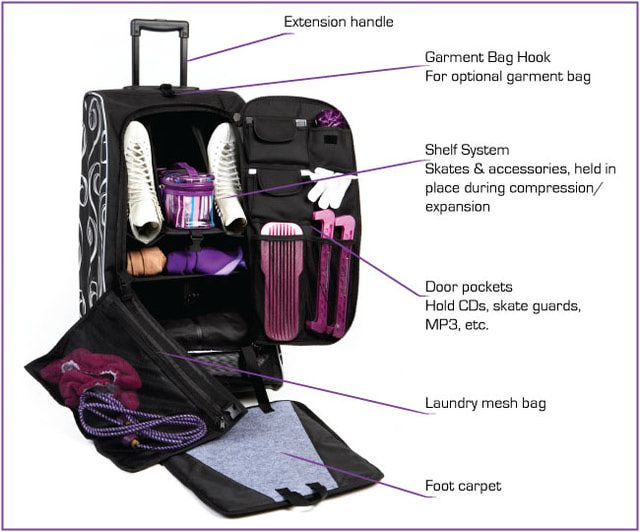 Grit Skate Bag Review Luggage That Holds Everything An Ice Skater Might Need Figure Skating A