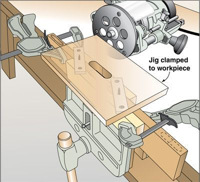 Self Centering Mortising Jig Woodworking Plan From Wood Magazine Woodworking Jigs Woodworking Courses Learn Woodworking