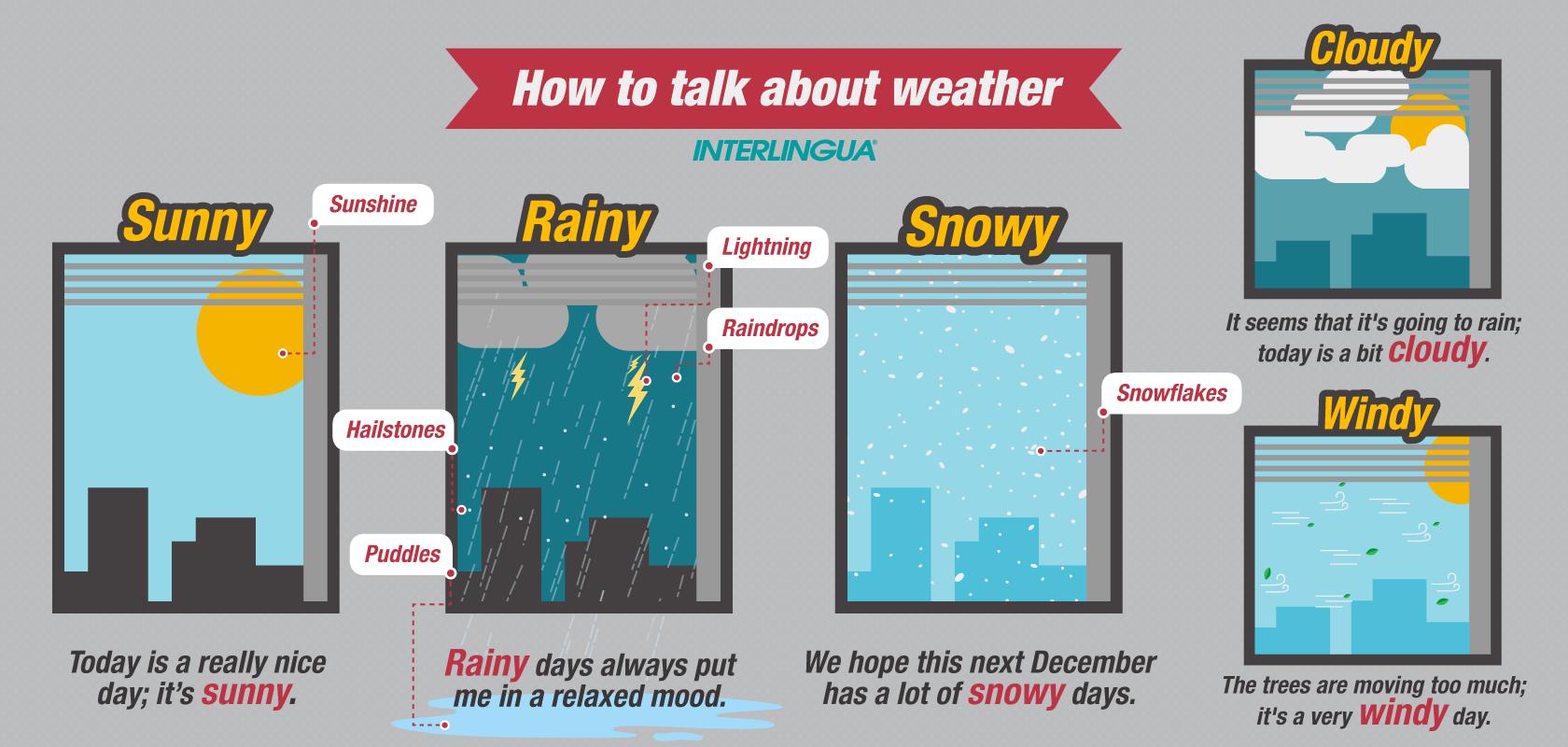 ¿Nublado, soleado o lluvioso? Te presentamos las diferentes formas de cómo expresar el clima. How to talk about weather.