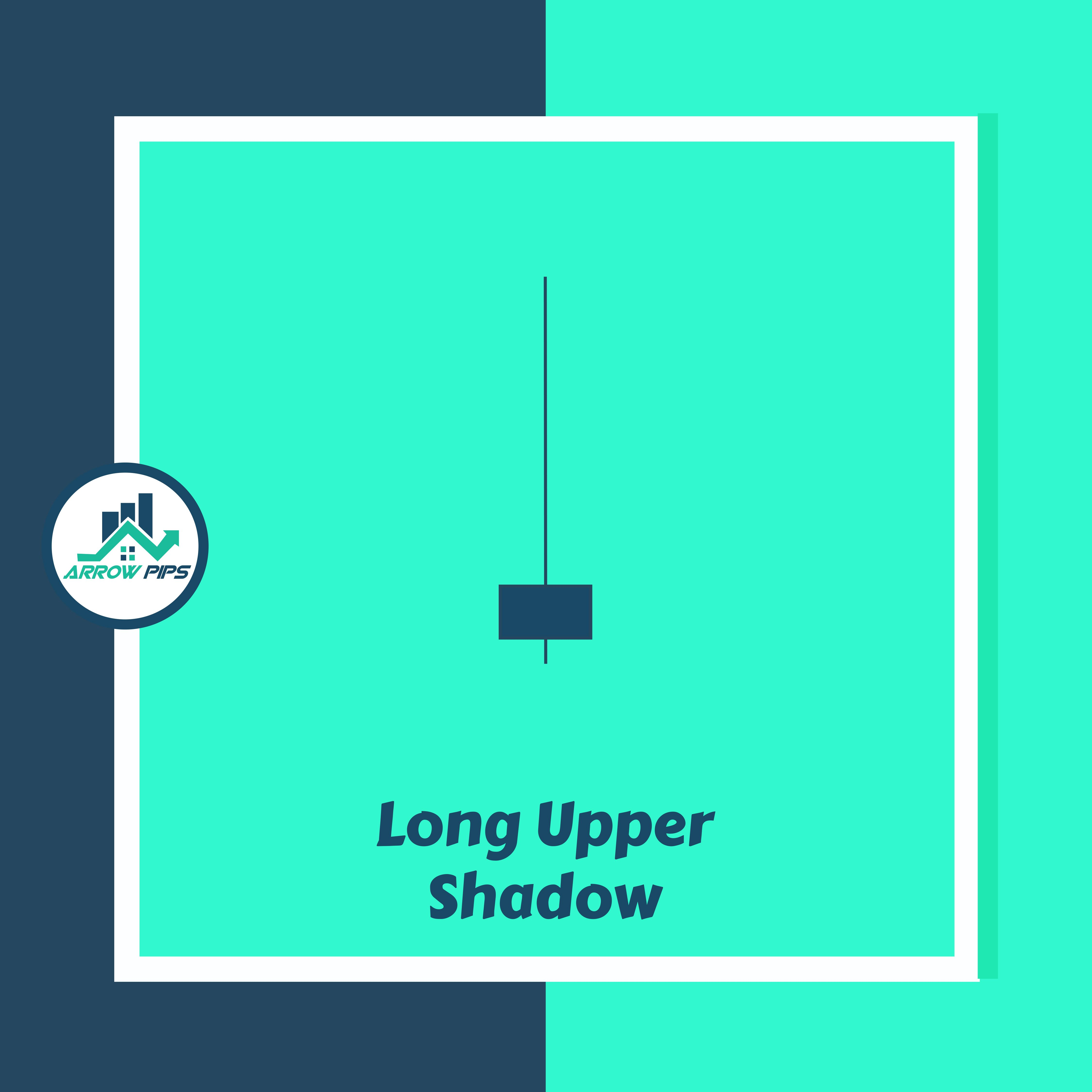 Recapping Long Upper Shadow Candlestick Pattern Candlestick