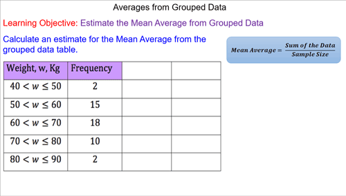 Mean Average from Grouped Data | Yearbook project | Frequency table ...