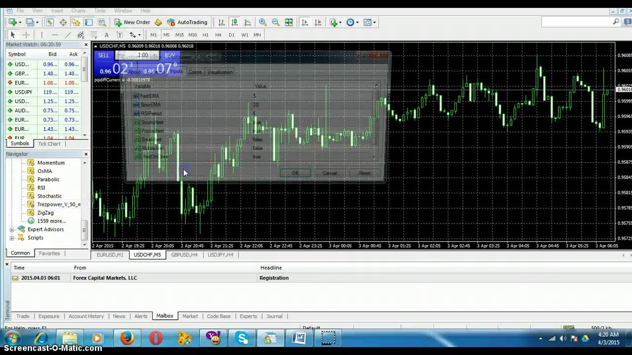 90 Binary Options Strategy Trezpower Indicator 5 0 User Guide