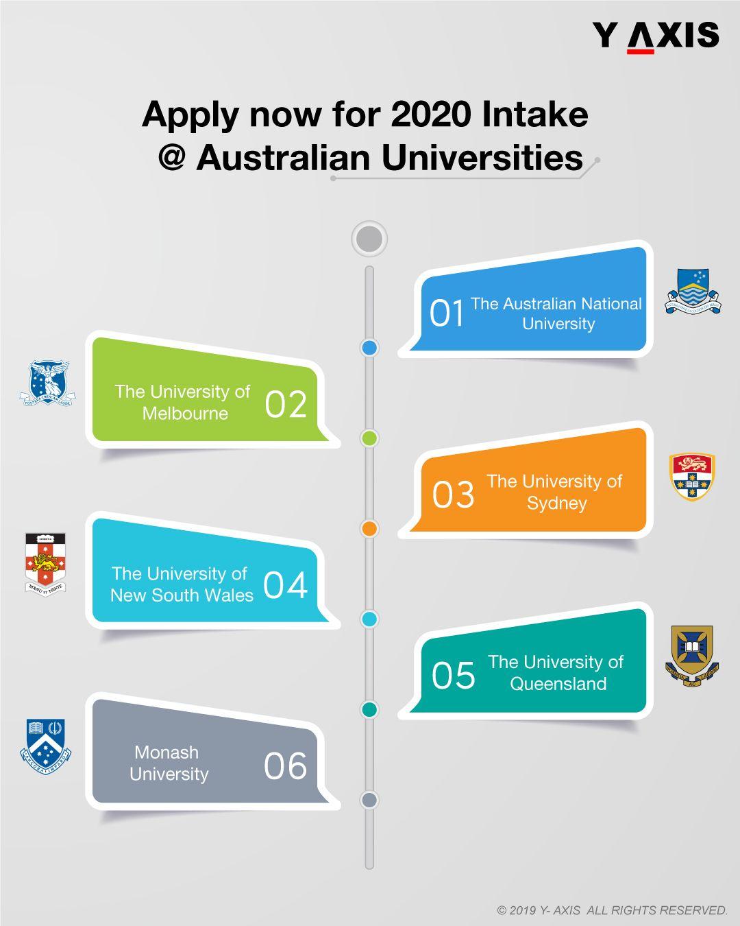 e01c113f35b954dac39df15d28ea9bb9 - Australian University Application Deadline 2020