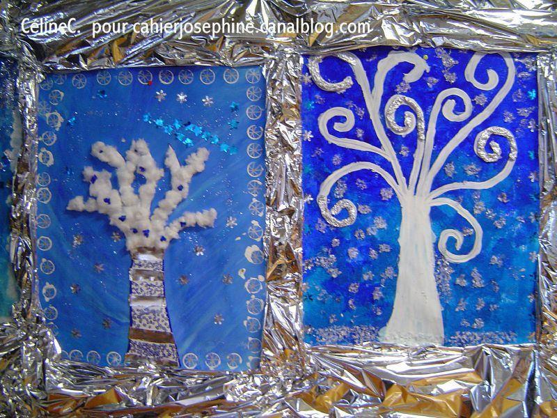 for Art plastique peinture